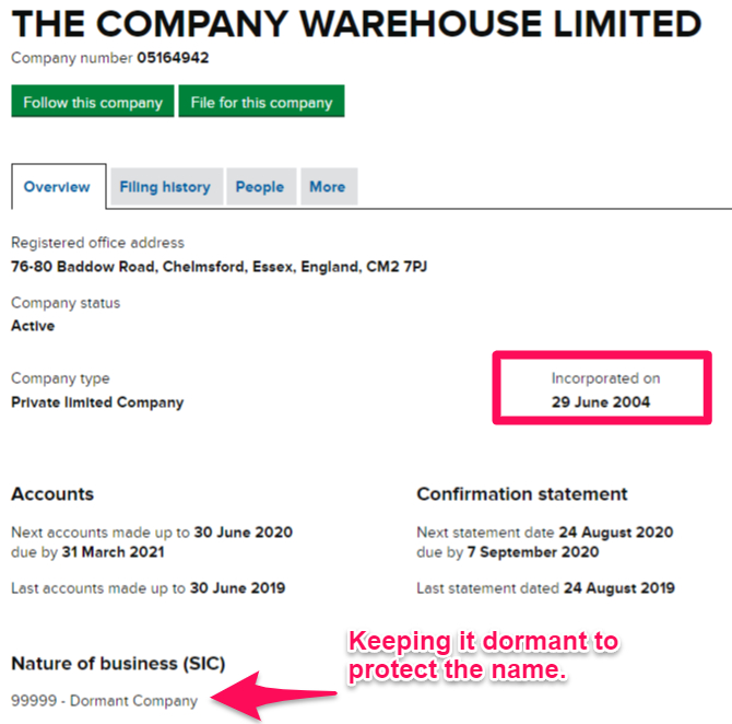 Screenshot showing Companies House record for The Company Warehouse Limited