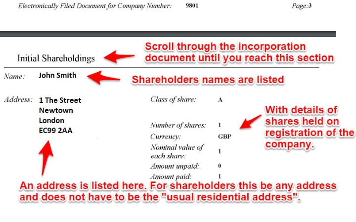 Finding shareholders address in incorporation document