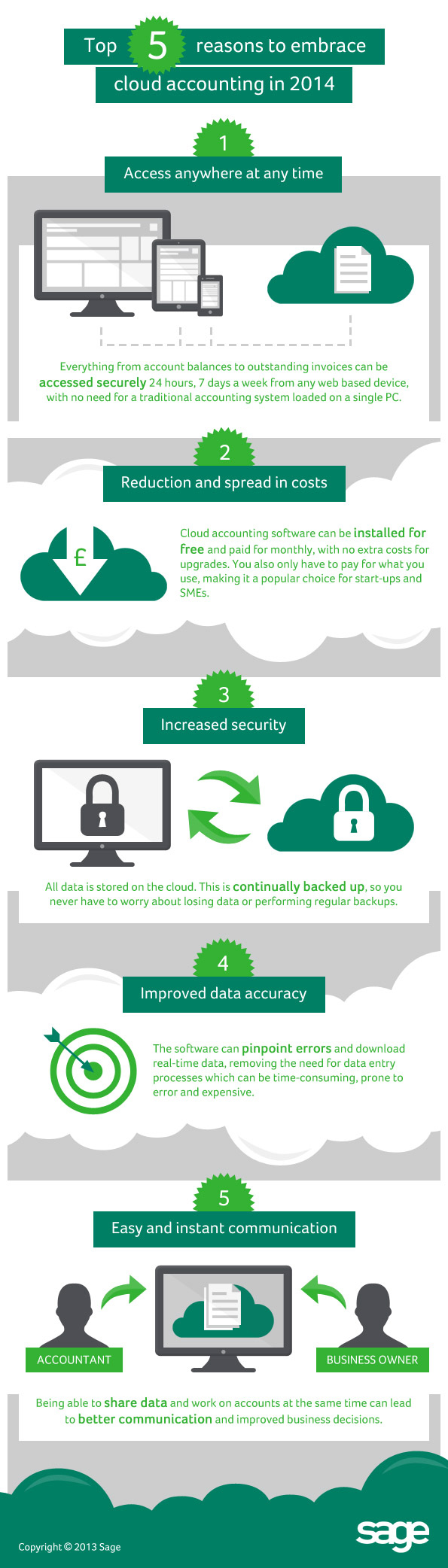Top 5 Reasons to Use Cloud Software