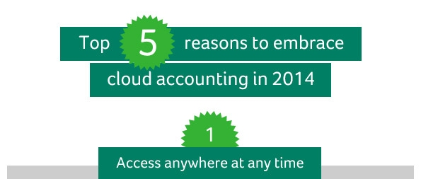 Top 5 reasons to use cloud software for your business